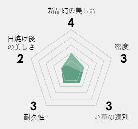 中国産畳表 特3