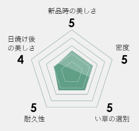 国産畳表 阿武隈